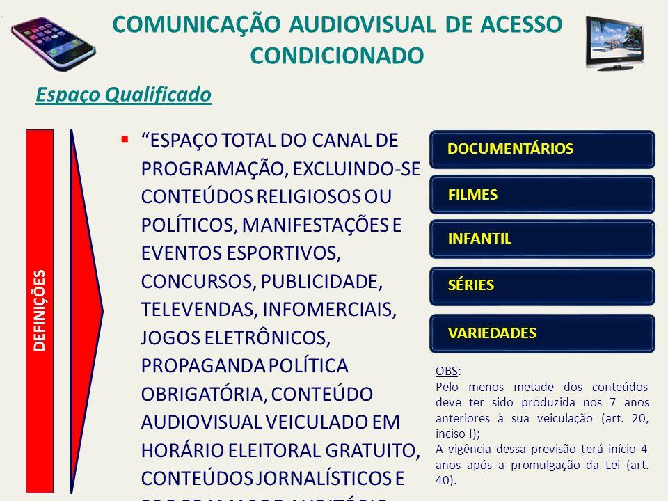 Espaço Qualificado COMUNICAÇÃO AUDIOVISUAL DE ACESSO CONDICIONADO DEFINIÇÕES ESPAÇO TOTAL DO CANAL DE PROGRAMAÇÃO, EXCLUINDO-SE CONTEÚDOS RELIGIOSOS OU POLÍTICOS, MANIFESTAÇÕES E EVENTOS ESPORTIVOS, CONCURSOS, PUBLICIDADE, TELEVENDAS, INFOMERCIAIS, JOGOS ELETRÔNICOS, PROPAGANDA POLÍTICA OBRIGATÓRIA, CONTEÚDO AUDIOVISUAL VEICULADO EM HORÁRIO ELEITORAL GRATUITO, CONTEÚDOS JORNALÍSTICOS E PROGRAMAS DE AUDITÓRIO ANCORADOS POR APRESENTADOR.