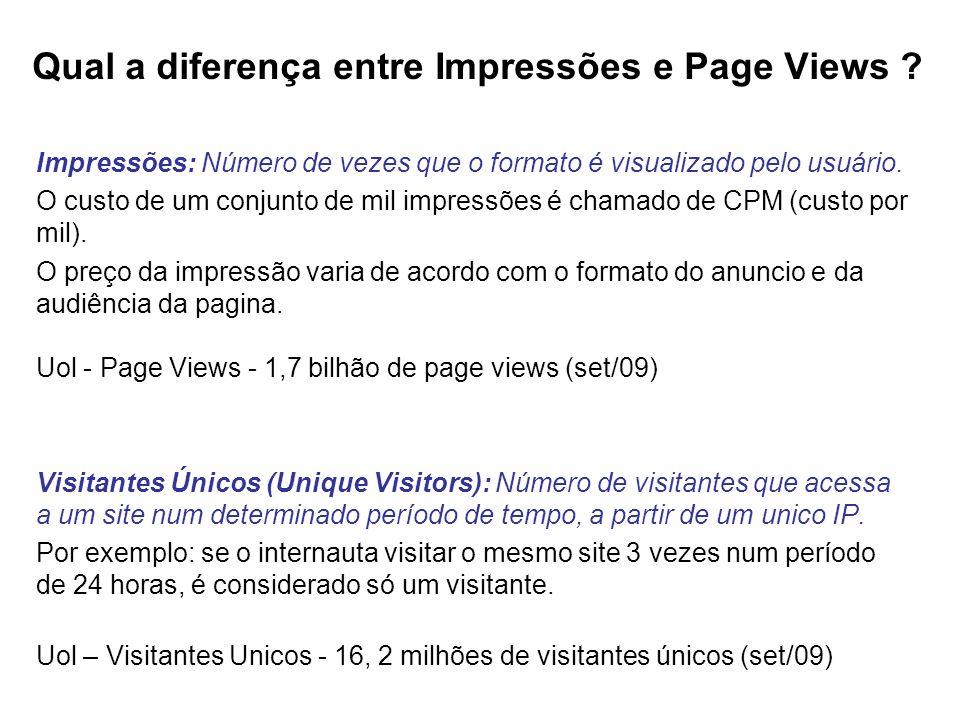 Qual a diferença entre Impressões e Page Views .