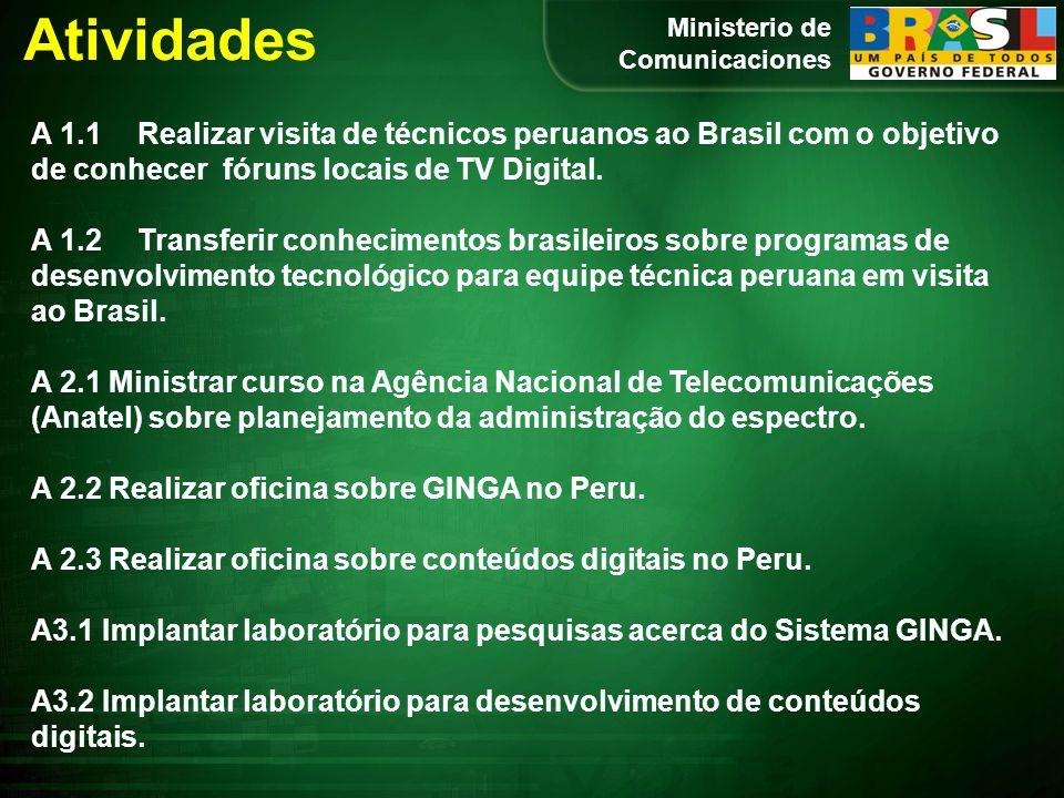 Ministerio de Comunicaciones Atividades A 1.1Realizar visita de técnicos peruanos ao Brasil com o objetivo de conhecer fóruns locais de TV Digital.