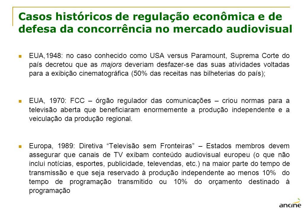 Casos históricos de regulação econômica e de defesa da concorrência no mercado audiovisual EUA,1948: no caso conhecido como USA versus Paramount, Supr