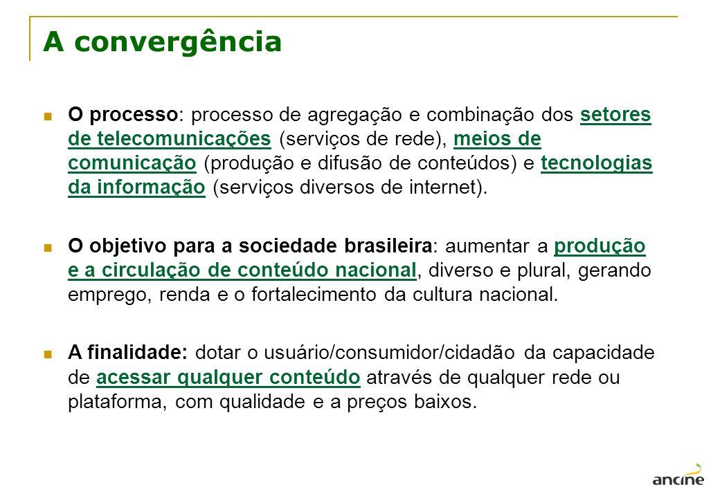 A convergência O processo: processo de agregação e combinação dos setores de telecomunicações (serviços de rede), meios de comunicação (produção e dif