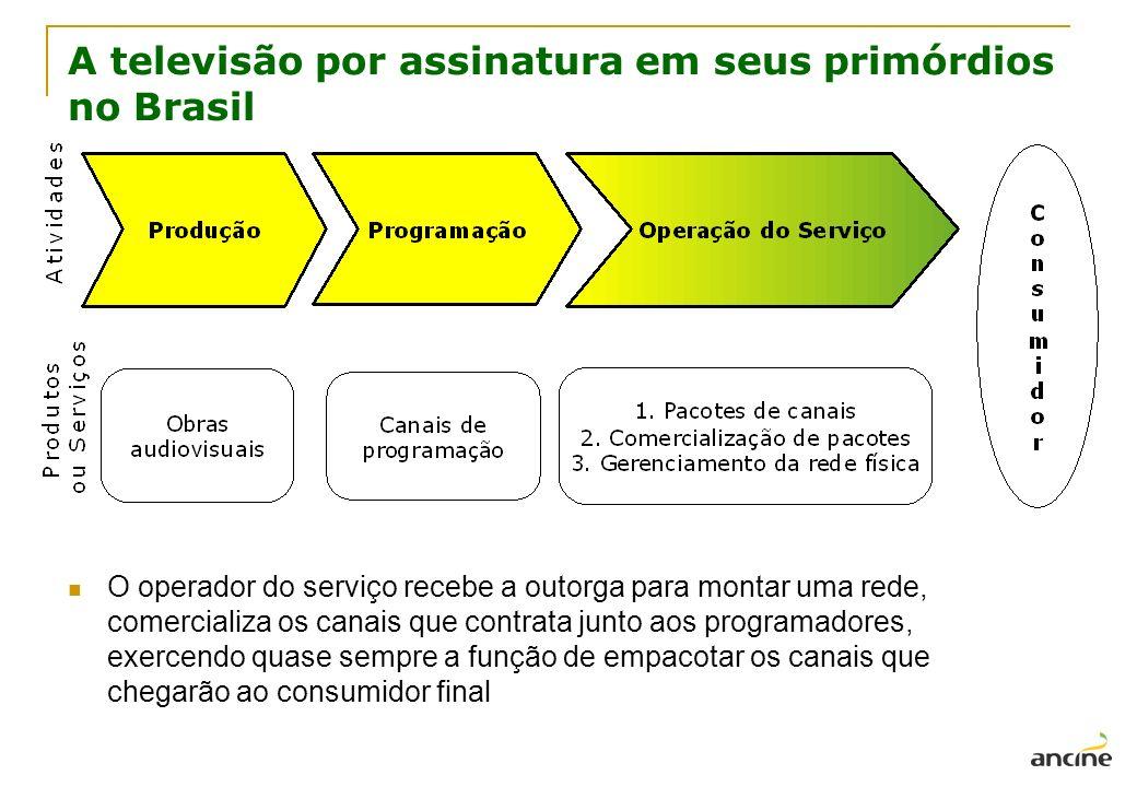 A televisão por assinatura em seus primórdios no Brasil O operador do serviço recebe a outorga para montar uma rede, comercializa os canais que contra