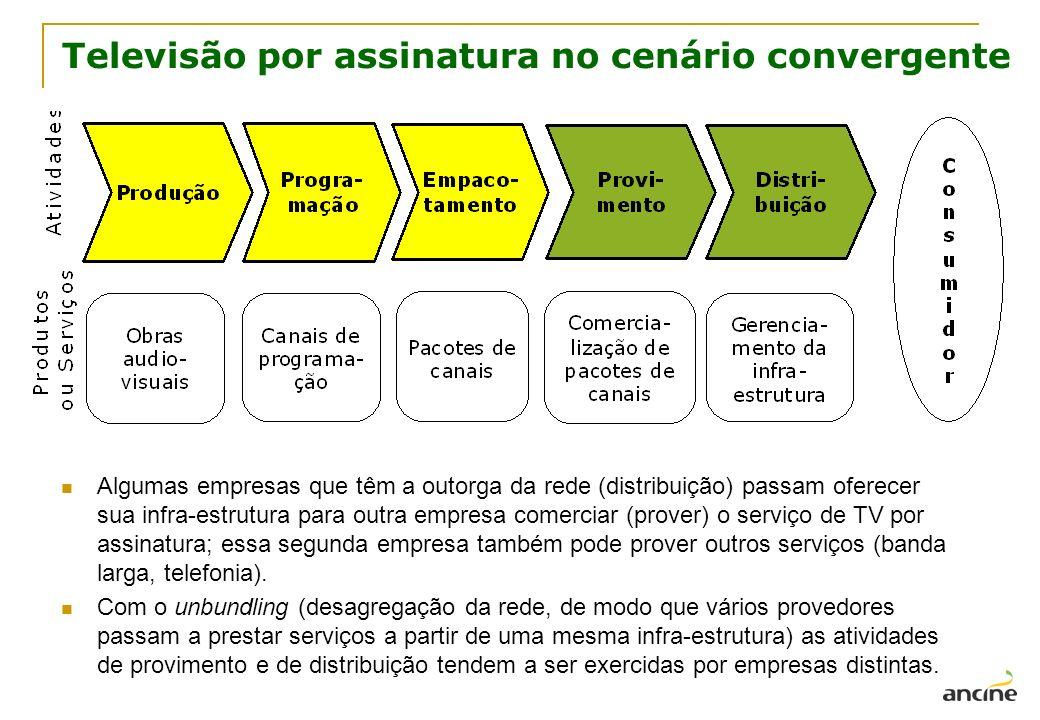 Televisão por assinatura no cenário convergente Algumas empresas que têm a outorga da rede (distribuição) passam oferecer sua infra-estrutura para out