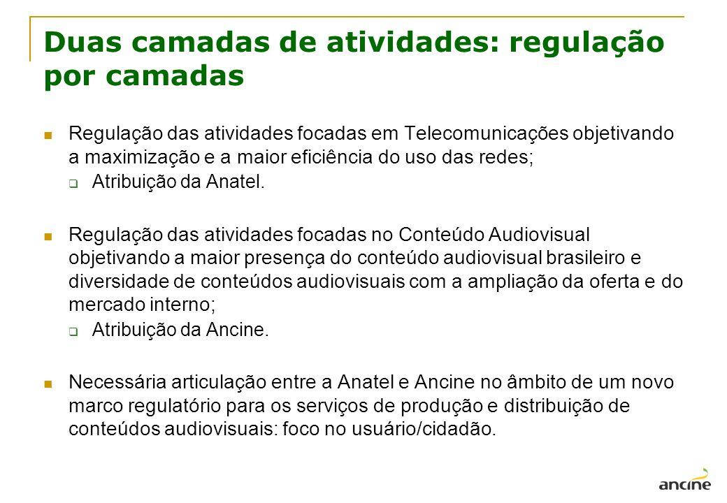 Duas camadas de atividades: regulação por camadas Regulação das atividades focadas em Telecomunicações objetivando a maximização e a maior eficiência