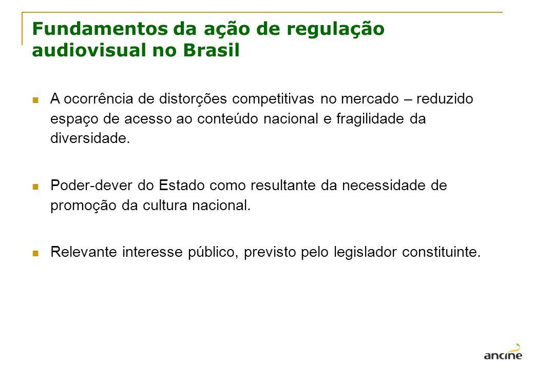 Fundamentos da ação de regulação audiovisual no Brasil A ocorrência de distorções competitivas no mercado – reduzido espaço de acesso ao conteúdo naci