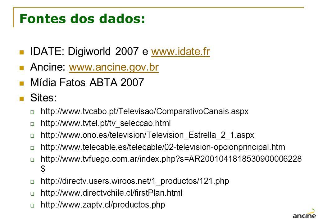 Fontes dos dados: IDATE: Digiworld 2007 e www.idate.frwww.idate.fr Ancine: www.ancine.gov.brwww.ancine.gov.br Mídia Fatos ABTA 2007 Sites: http://www.