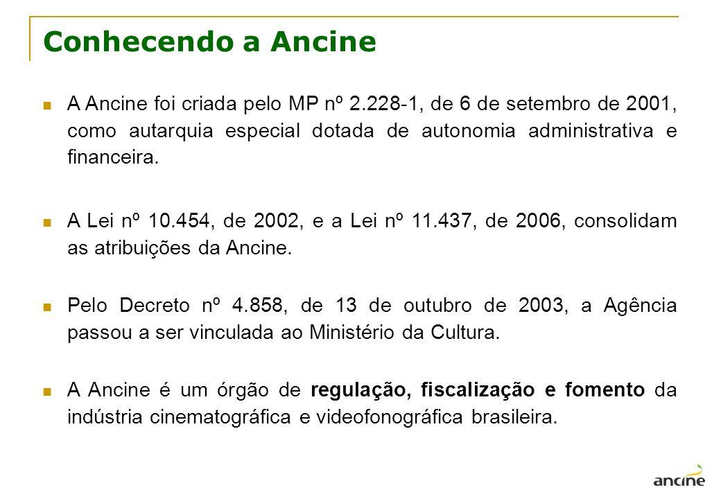 Conhecendo a Ancine A Ancine foi criada pelo MP nº 2.228-1, de 6 de setembro de 2001, como autarquia especial dotada de autonomia administrativa e fin