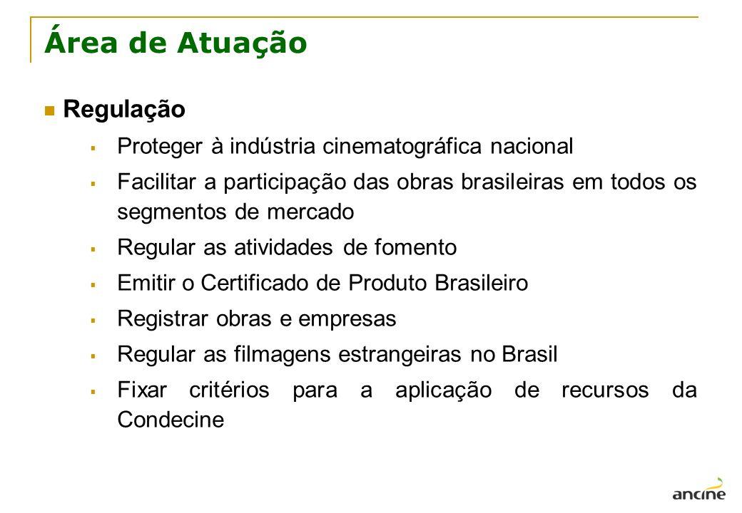 Área de Atuação Regulação Proteger à indústria cinematográfica nacional Facilitar a participação das obras brasileiras em todos os segmentos de mercad