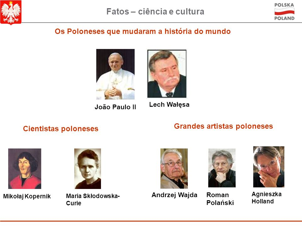Fatos – ciência e cultura Mikołaj Kopernik João Paulo II Agnieszka Holland Maria Skłodowska- Curie Andrzej Wajda Lech Wałęsa Roman Polański Os Poloneses que mudaram a história do mundo Cientistas poloneses Grandes artistas poloneses