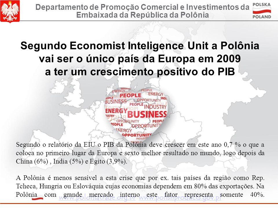 Segundo Economist Inteligence Unit a Polônia vai ser o único país da Europa em 2009 a ter um crescimento positivo do PIB Departamento de Promoção Comercial e Investimentos da Embaixada da República da Polônia www.poloniatrade.org.brwww.poloniatrade.org.br www.polishproducts.gov.plwww.polishproducts.gov.pl Segundo o relatório da EIU o PIB da Polônia deve crescer em este ano 0,7 % o que a coloca no primeiro lugar da Europa e sexto melhor resultado no mundo, logo depois da China (6%), India (5%) e Egito (3,9%).