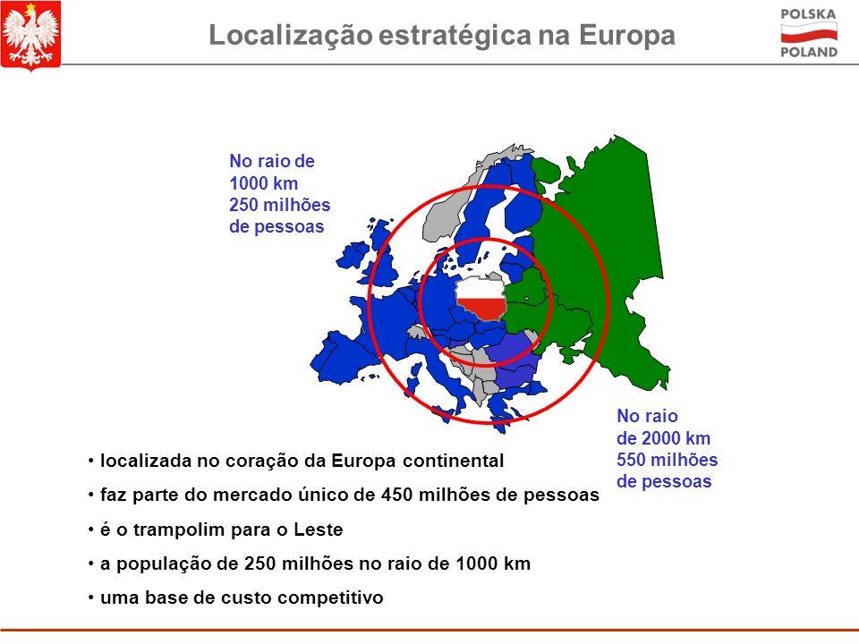 Baixo número de trâmites - 10 É fácil abrir um negócio na Polônia