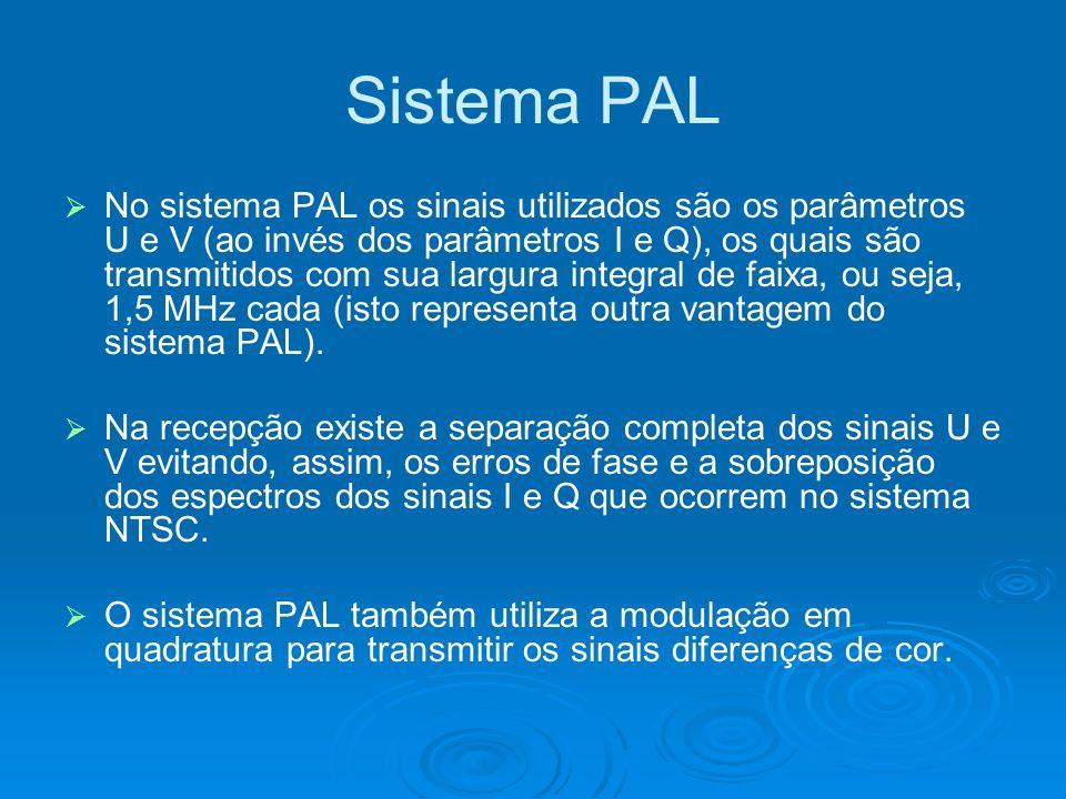Sistema PAL No sistema PAL os sinais utilizados são os parâmetros U e V (ao invés dos parâmetros I e Q), os quais são transmitidos com sua largura integral de faixa, ou seja, 1,5 MHz cada (isto representa outra vantagem do sistema PAL).