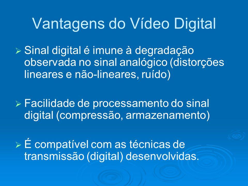 Vantagens do Vídeo Digital Sinal digital é imune à degradação observada no sinal analógico (distorções lineares e não-lineares, ruído) Facilidade de processamento do sinal digital (compressão, armazenamento) É compatível com as técnicas de transmissão (digital) desenvolvidas.