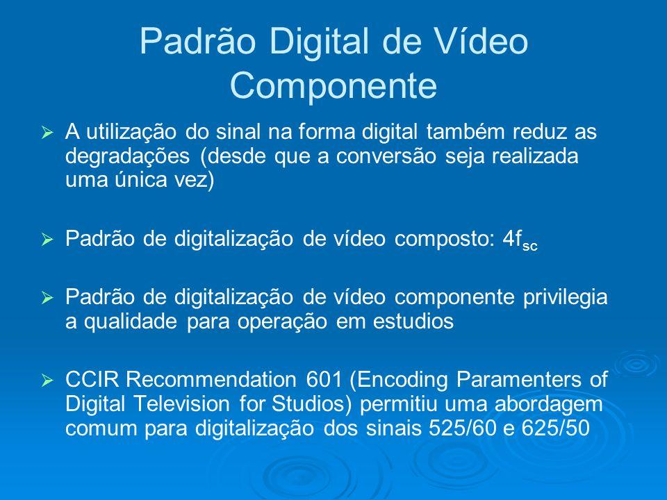 Padrão Digital de Vídeo Componente A utilização do sinal na forma digital também reduz as degradações (desde que a conversão seja realizada uma única