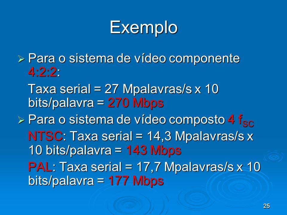 25 Exemplo Para o sistema de vídeo componente 4:2:2: Para o sistema de vídeo componente 4:2:2: Taxa serial = 27 Mpalavras/s x 10 bits/palavra = 270 Mb