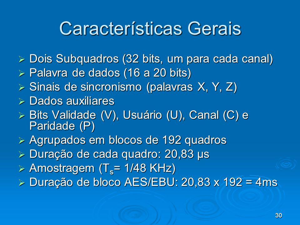 30 Características Gerais Dois Subquadros (32 bits, um para cada canal) Dois Subquadros (32 bits, um para cada canal) Palavra de dados (16 a 20 bits) Palavra de dados (16 a 20 bits) Sinais de sincronismo (palavras X, Y, Z) Sinais de sincronismo (palavras X, Y, Z) Dados auxiliares Dados auxiliares Bits Validade (V), Usuário (U), Canal (C) e Paridade (P) Bits Validade (V), Usuário (U), Canal (C) e Paridade (P) Agrupados em blocos de 192 quadros Agrupados em blocos de 192 quadros Duração de cada quadro: 20,83 μs Duração de cada quadro: 20,83 μs Amostragem (T s = 1/48 KHz) Amostragem (T s = 1/48 KHz) Duração de bloco AES/EBU: 20,83 x 192 = 4ms Duração de bloco AES/EBU: 20,83 x 192 = 4ms