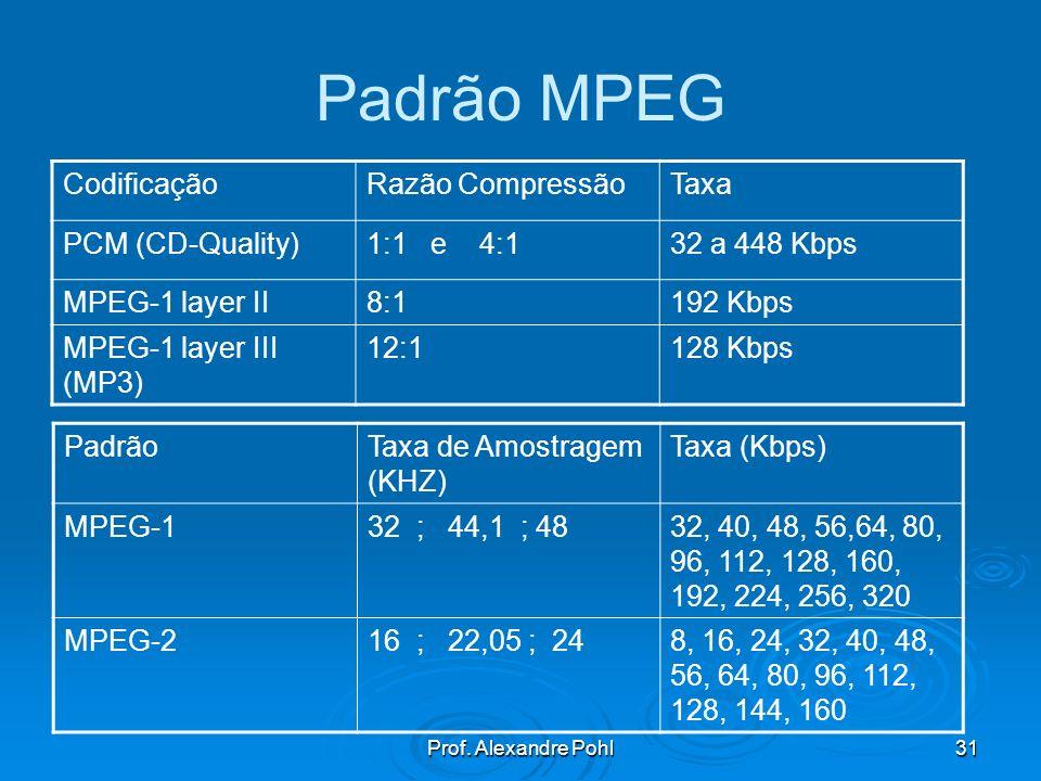 Padrão MPEG CodificaçãoRazão CompressãoTaxa PCM (CD-Quality)1:1 e 4:132 a 448 Kbps MPEG-1 layer II8:1192 Kbps MPEG-1 layer III (MP3) 12:1128 Kbps PadrãoTaxa de Amostragem (KHZ) Taxa (Kbps) MPEG-132 ; 44,1 ; 4832, 40, 48, 56,64, 80, 96, 112, 128, 160, 192, 224, 256, 320 MPEG-216 ; 22,05 ; 248, 16, 24, 32, 40, 48, 56, 64, 80, 96, 112, 128, 144, 160 31 Prof.
