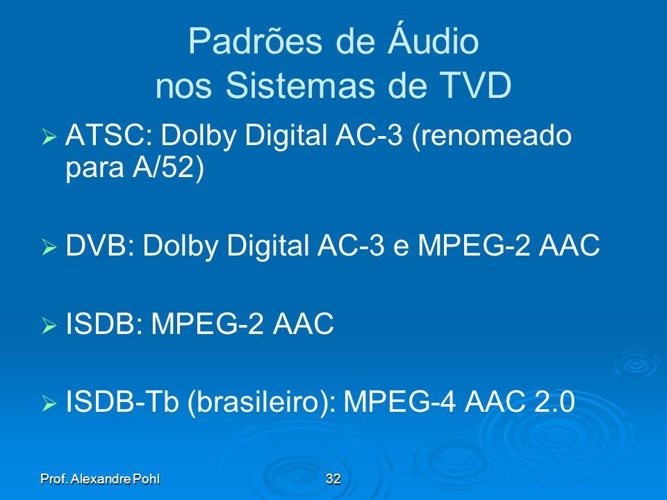 Padrões de Áudio nos Sistemas de TVD ATSC: Dolby Digital AC-3 (renomeado para A/52) DVB: Dolby Digital AC-3 e MPEG-2 AAC ISDB: MPEG-2 AAC ISDB-Tb (brasileiro): MPEG-4 AAC 2.0 32 Prof.