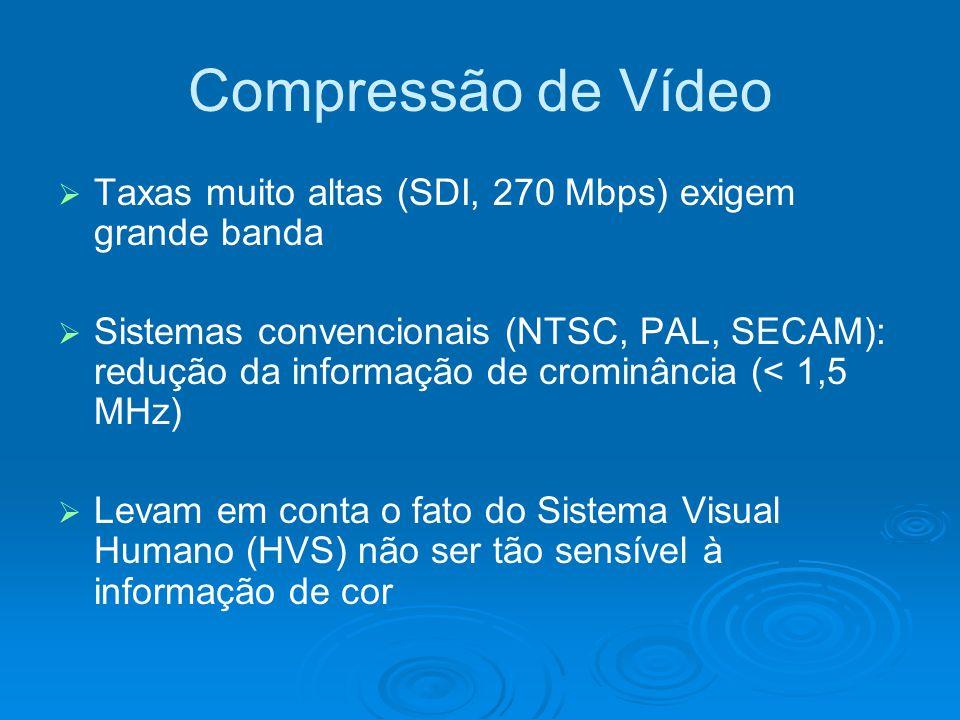 Compressão de Vídeo Taxas muito altas (SDI, 270 Mbps) exigem grande banda Sistemas convencionais (NTSC, PAL, SECAM): redução da informação de crominância (< 1,5 MHz) Levam em conta o fato do Sistema Visual Humano (HVS) não ser tão sensível à informação de cor