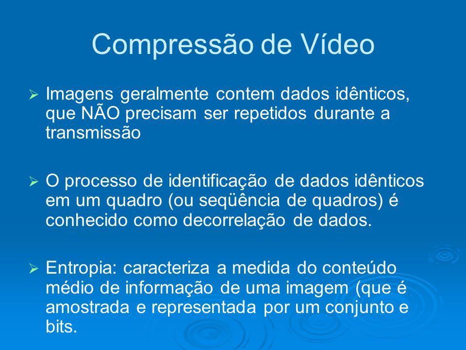 Compressão de Vídeo Imagens geralmente contem dados idênticos, que NÃO precisam ser repetidos durante a transmissão O processo de identificação de dados idênticos em um quadro (ou seqüência de quadros) é conhecido como decorrelação de dados.