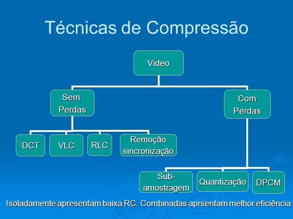 Técnicas de Compressão Isoladamente apresentam baixa RC. Combinadas aprsentam melhor eficiência