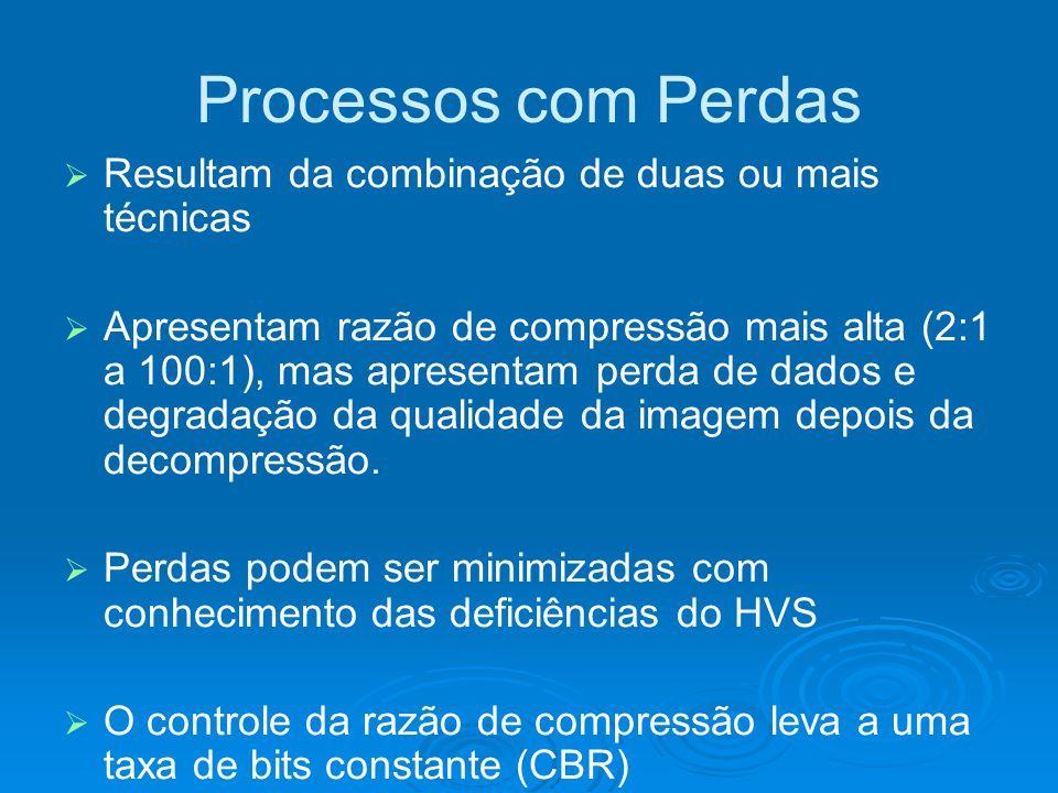 Processos com Perdas Resultam da combinação de duas ou mais técnicas Apresentam razão de compressão mais alta (2:1 a 100:1), mas apresentam perda de dados e degradação da qualidade da imagem depois da decompressão.