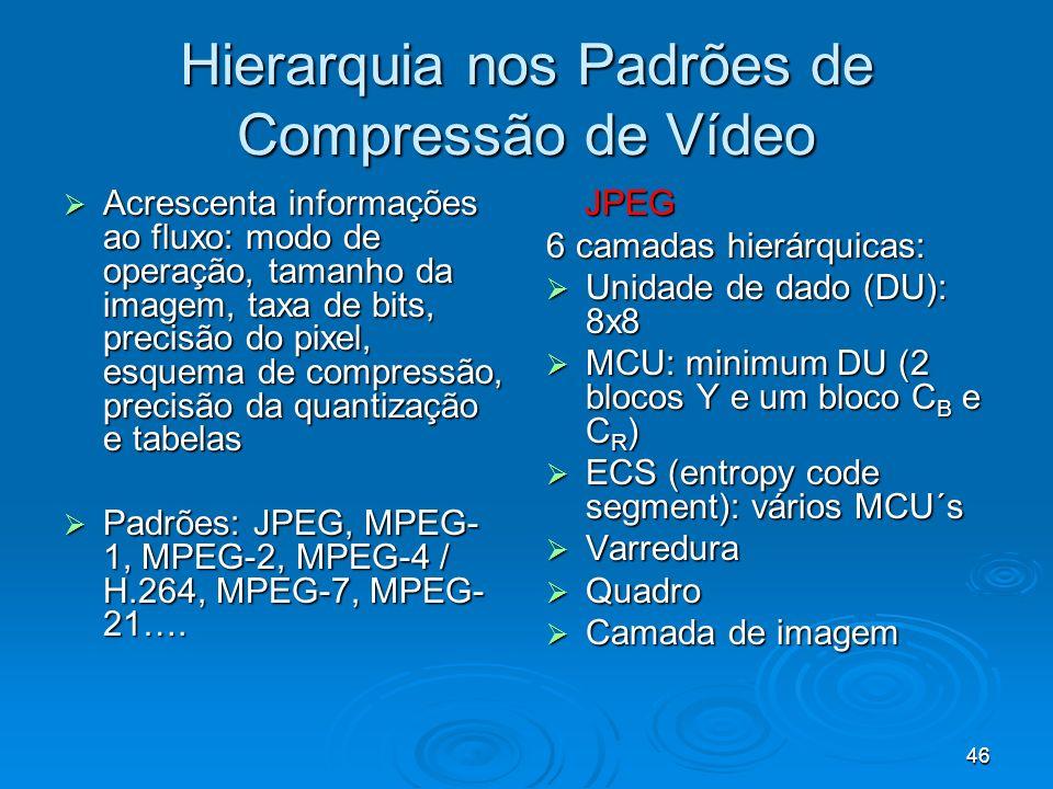 46 Hierarquia nos Padrões de Compressão de Vídeo Acrescenta informações ao fluxo: modo de operação, tamanho da imagem, taxa de bits, precisão do pixel, esquema de compressão, precisão da quantização e tabelas Acrescenta informações ao fluxo: modo de operação, tamanho da imagem, taxa de bits, precisão do pixel, esquema de compressão, precisão da quantização e tabelas Padrões: JPEG, MPEG- 1, MPEG-2, MPEG-4 / H.264, MPEG-7, MPEG- 21….