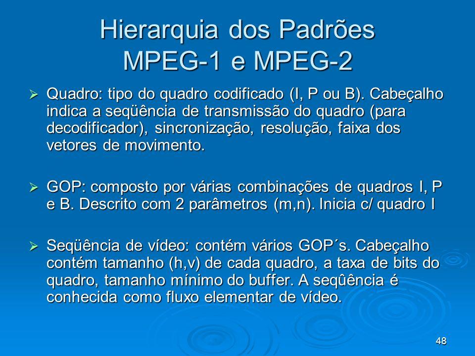 48 Hierarquia dos Padrões MPEG-1 e MPEG-2 Quadro: tipo do quadro codificado (I, P ou B). Cabeçalho indica a seqüência de transmissão do quadro (para d