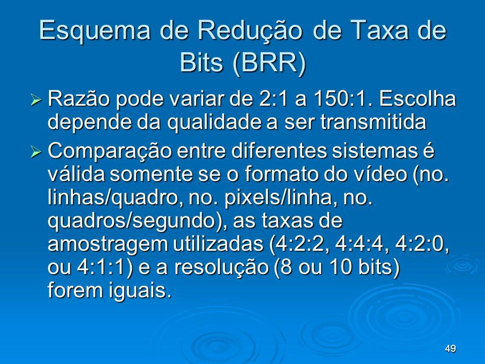 49 Esquema de Redução de Taxa de Bits (BRR) Razão pode variar de 2:1 a 150:1. Escolha depende da qualidade a ser transmitida Razão pode variar de 2:1