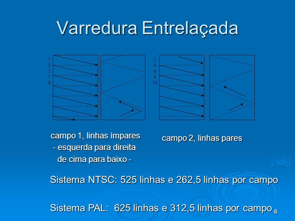 6 Varredura Entrelaçada 1357913579 2 4 6 8 10 campo 1, linhas ímpares - esquerda para direita - esquerda para direita de cima para baixo - de cima para baixo - campo 2, linhas pares Sistema NTSC: 525 linhas e 262,5 linhas por campo Sistema PAL: 625 linhas e 312,5 linhas por campo