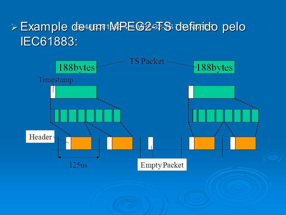 1394/IEC61883-4 – MPEG2-TS TRANSFER Example de um MPEG2-TS definido pelo IEC61883: Example de um MPEG2-TS definido pelo IEC61883: