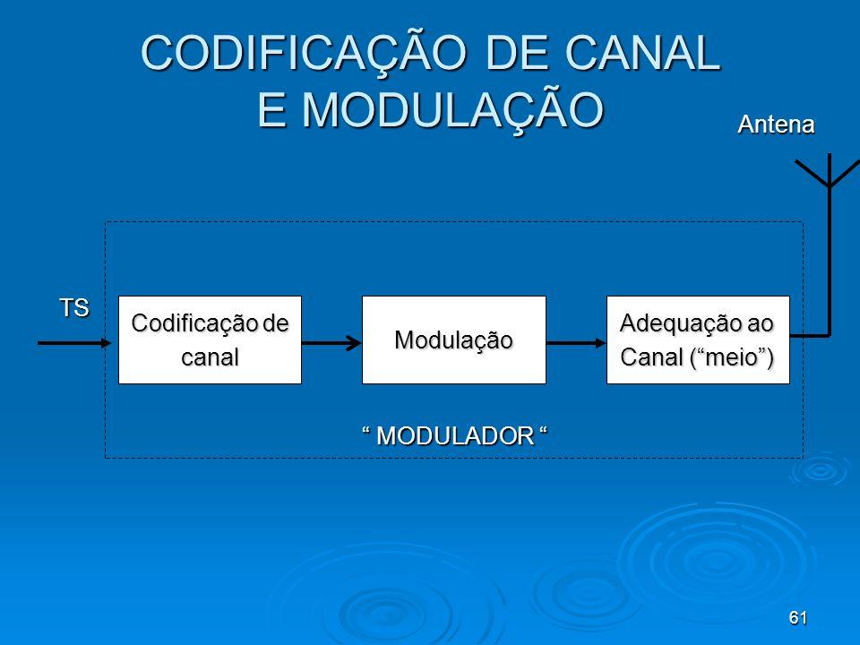 61 CODIFICAÇÃO DE CANAL E MODULAÇÃO Codificação de canalModulação Adequação ao Canal (meio) TS Antena MODULADOR MODULADOR