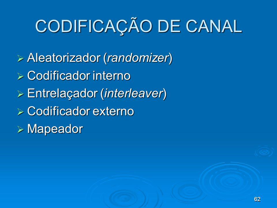 62 CODIFICAÇÃO DE CANAL Aleatorizador (randomizer) Aleatorizador (randomizer) Codificador interno Codificador interno Entrelaçador (interleaver) Entrelaçador (interleaver) Codificador externo Codificador externo Mapeador Mapeador