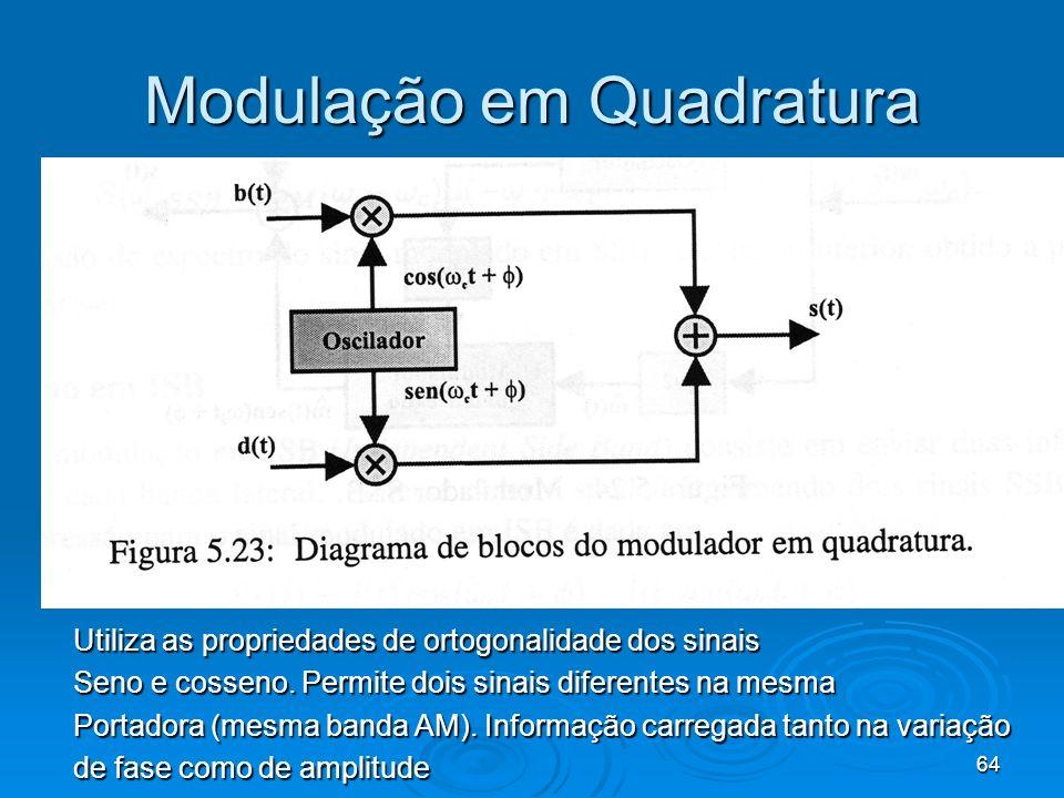 64 Modulação em Quadratura Utiliza as propriedades de ortogonalidade dos sinais Seno e cosseno. Permite dois sinais diferentes na mesma Portadora (mes