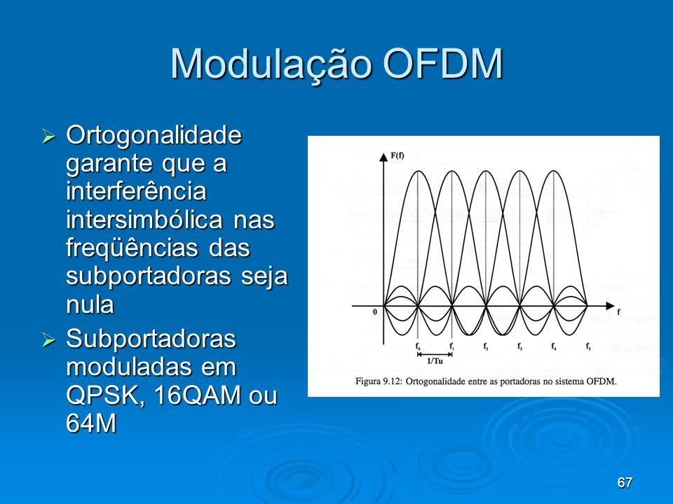 67 Modulação OFDM Ortogonalidade garante que a interferência intersimbólica nas freqüências das subportadoras seja nula Ortogonalidade garante que a interferência intersimbólica nas freqüências das subportadoras seja nula Subportadoras moduladas em QPSK, 16QAM ou 64M Subportadoras moduladas em QPSK, 16QAM ou 64M