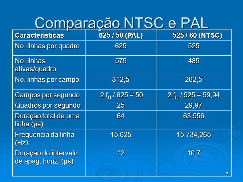 7 Comparação NTSC e PAL Características 625 / 50 (PAL) 525 / 60 (NTSC) 525 / 60 (NTSC) No. linhas por quadro 625525 No. linhas ativas/quadro 575485 No