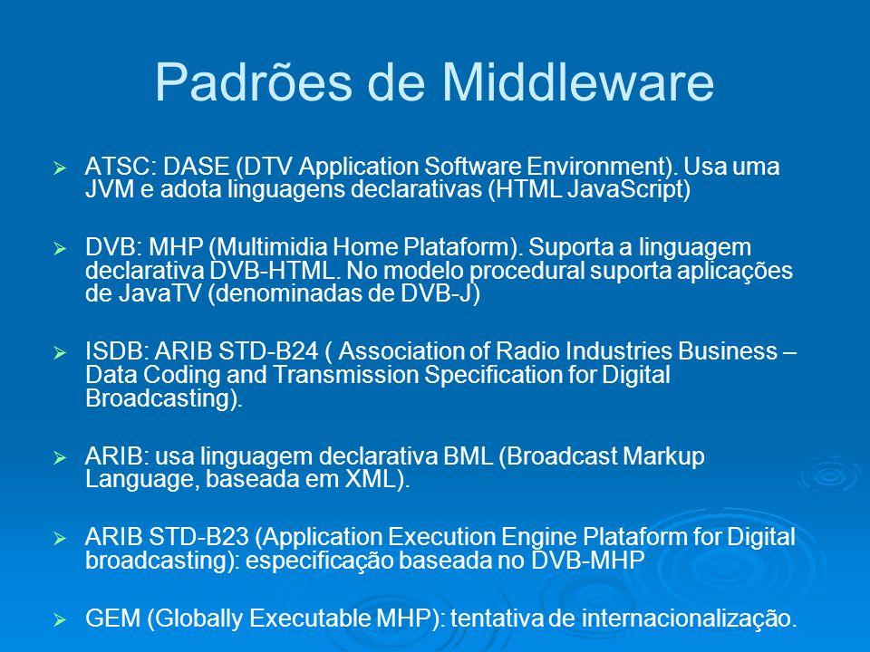 Padrões de Middleware ATSC: DASE (DTV Application Software Environment). Usa uma JVM e adota linguagens declarativas (HTML JavaScript) DVB: MHP (Multi