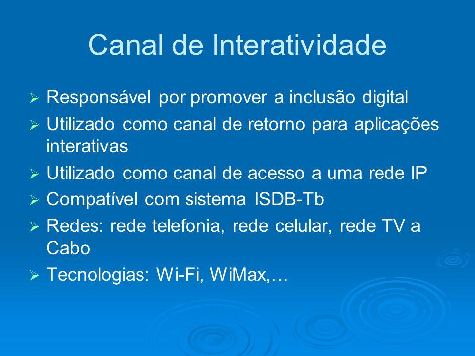 Canal de Interatividade Responsável por promover a inclusão digital Utilizado como canal de retorno para aplicações interativas Utilizado como canal de acesso a uma rede IP Compatível com sistema ISDB-Tb Redes: rede telefonia, rede celular, rede TV a Cabo Tecnologias: Wi-Fi, WiMax,…