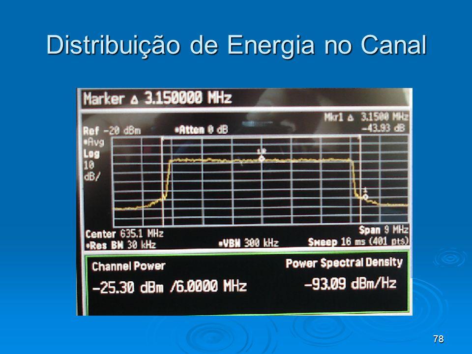 78 Distribuição de Energia no Canal