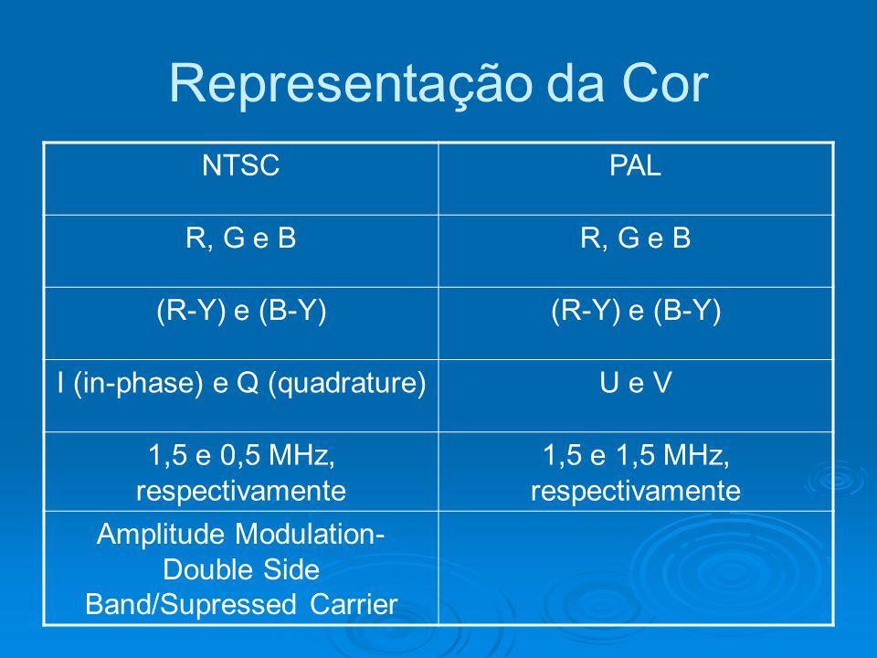 Representação da Cor NTSCPAL R, G e B (R-Y) e (B-Y) I (in-phase) e Q (quadrature)U e V 1,5 e 0,5 MHz, respectivamente 1,5 e 1,5 MHz, respectivamente Amplitude Modulation- Double Side Band/Supressed Carrier