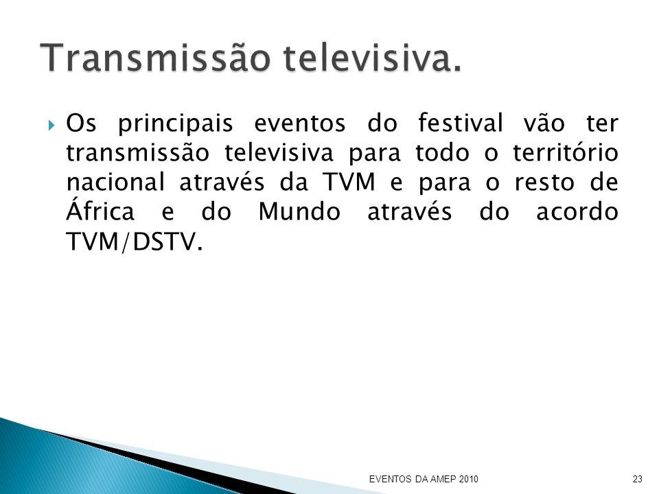 Os principais eventos do festival vão ter transmissão televisiva para todo o território nacional através da TVM e para o resto de África e do Mundo através do acordo TVM/DSTV.