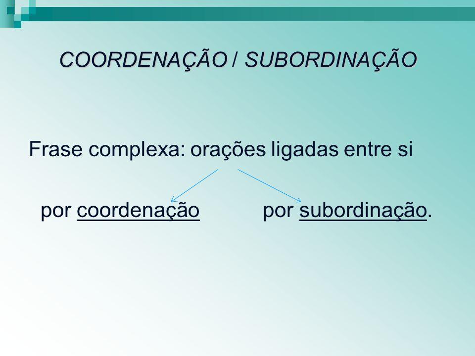 COORDENAÇÃO Processo de ligação de frases independentes Processo de ligação de frases independentes.