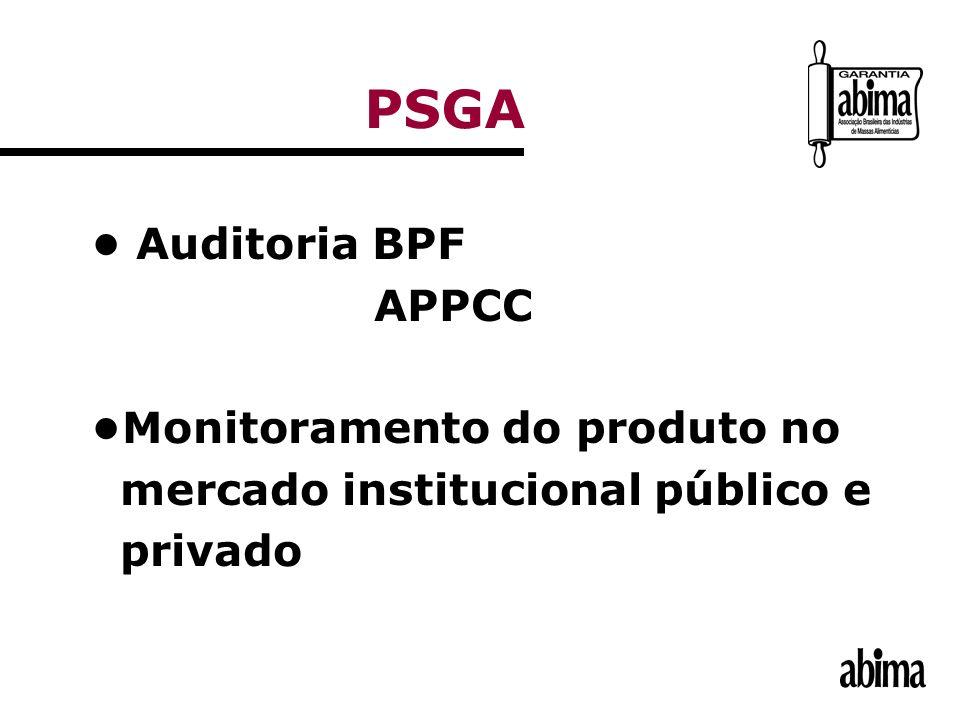 PSGA Auditoria BPF APPCC Monitoramento do produto no mercado institucional público e privado