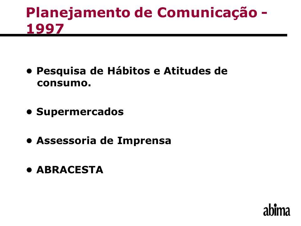 Pesquisa de Hábitos e Atitudes de consumo. Supermercados Assessoria de Imprensa ABRACESTA Planejamento de Comunicação - 1997