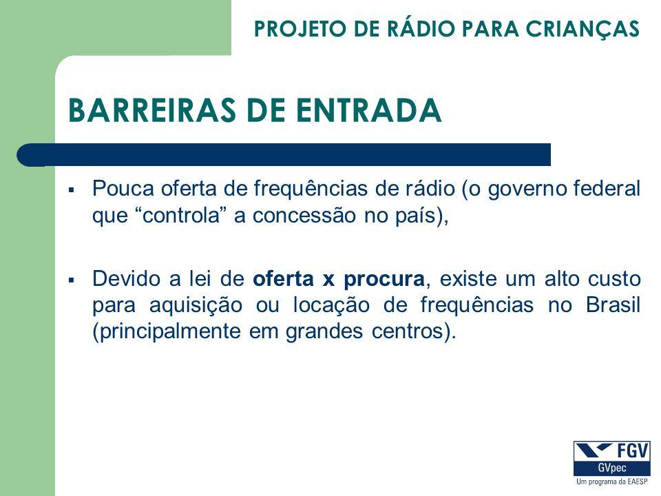 PROJETO DE RÁDIO PARA CRIANÇAS BARREIRAS DE ENTRADA Pouca oferta de frequências de rádio (o governo federal que controla a concessão no país), Devido