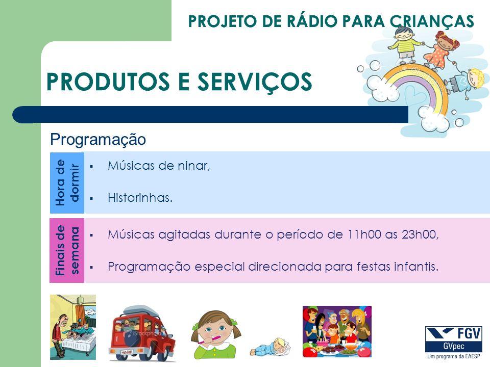 PROJETO DE RÁDIO PARA CRIANÇAS Músicas agitadas durante o período de 11h00 as 23h00, Programação especial direcionada para festas infantis. Finais de