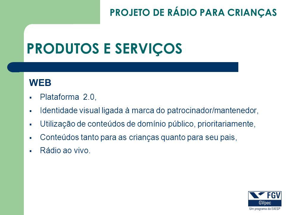 PROJETO DE RÁDIO PARA CRIANÇAS PRODUTOS E SERVIÇOS WEB Plataforma 2.0, Identidade visual ligada à marca do patrocinador/mantenedor, Utilização de cont