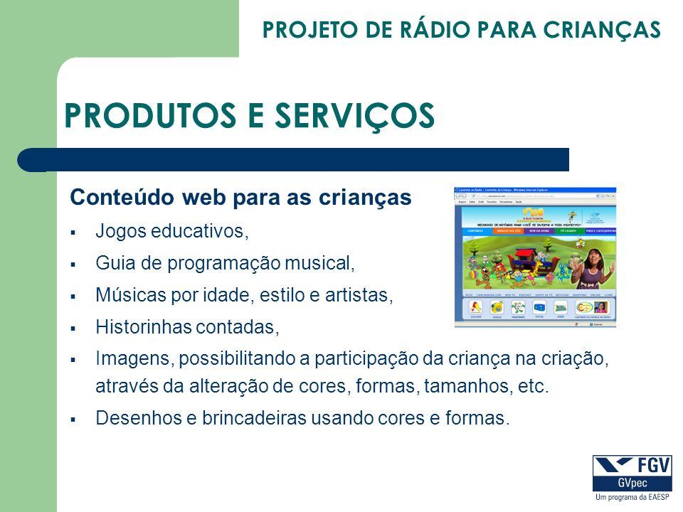 PROJETO DE RÁDIO PARA CRIANÇAS PRODUTOS E SERVIÇOS Conteúdo web para as crianças Jogos educativos, Guia de programação musical, Músicas por idade, est