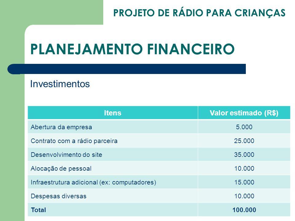 PROJETO DE RÁDIO PARA CRIANÇAS PLANEJAMENTO FINANCEIRO Investimentos ItensValor estimado (R$) Abertura da empresa5.000 Contrato com a rádio parceira25