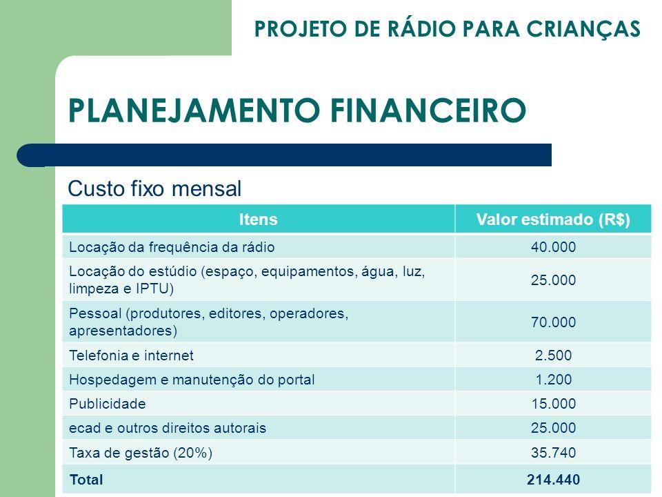 PROJETO DE RÁDIO PARA CRIANÇAS PLANEJAMENTO FINANCEIRO Custo fixo mensal ItensValor estimado (R$) Locação da frequência da rádio40.000 Locação do estú